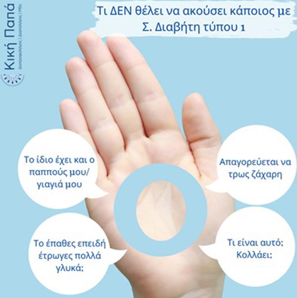 kiki-papa-zakxarodis-diavitis-ageneis-erottiseis