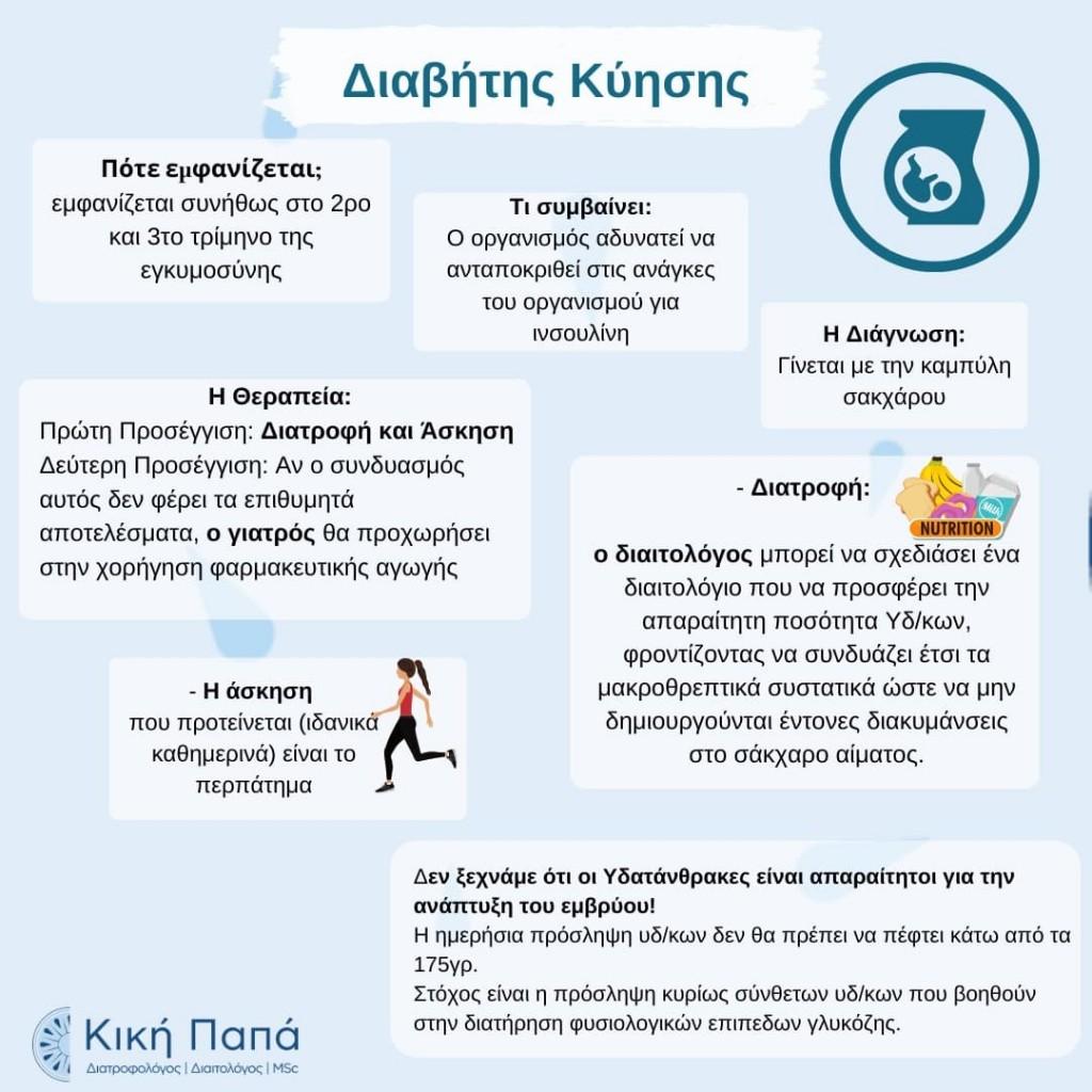 kyriaki-papa-diatrofologos-kavala-diavitis-kyisis-vasika-stoixeia