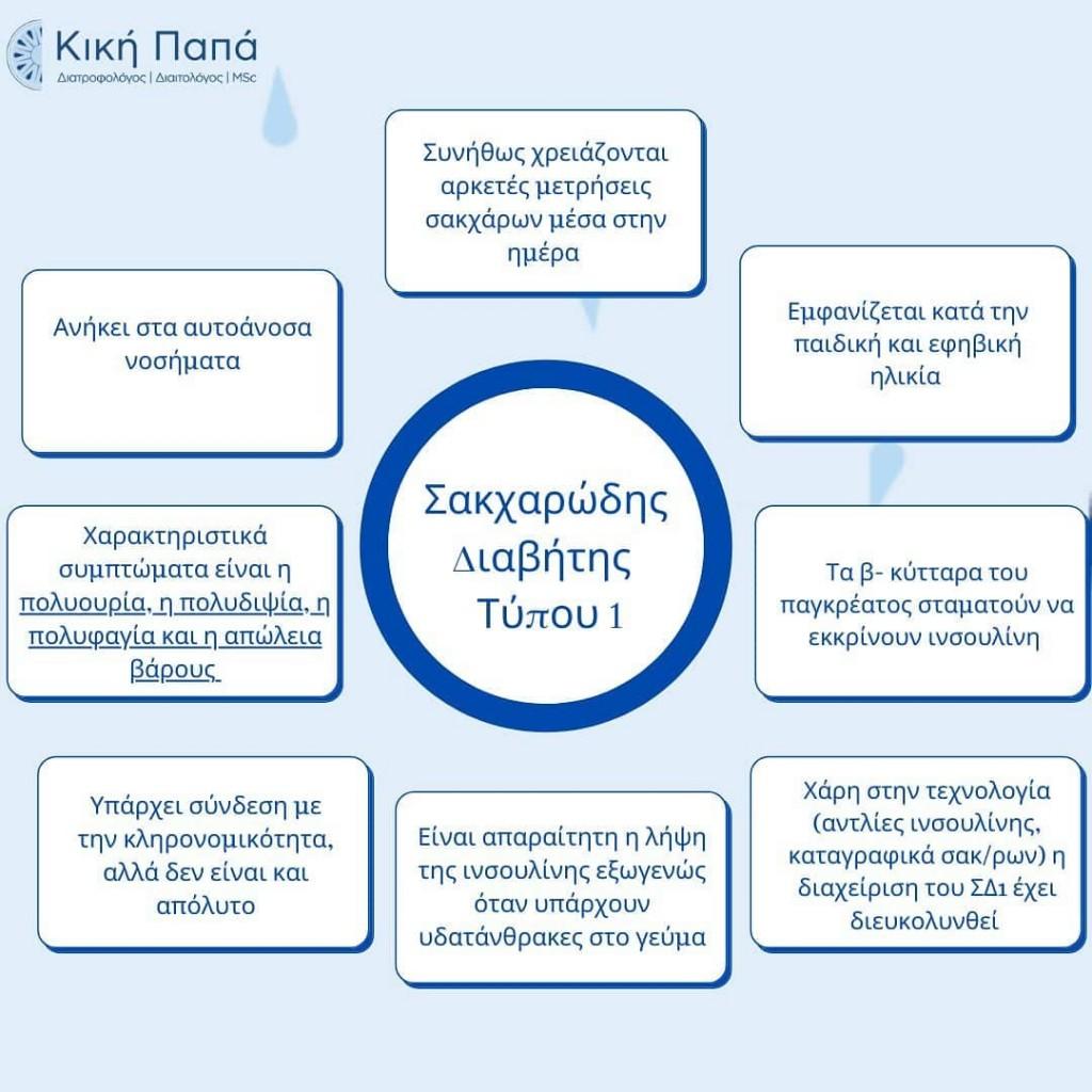 kyriaki-papa-diatrofologos-kavala-diavitis-typou-1-vasika-stoixeia