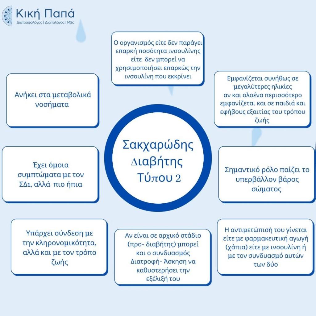 kyriaki-papa-diatrofologos-kavala-diavitis-typou-2-vasika-stoixeia